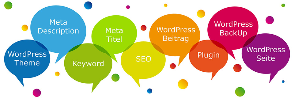 WordPress - Begriffe - Glossar